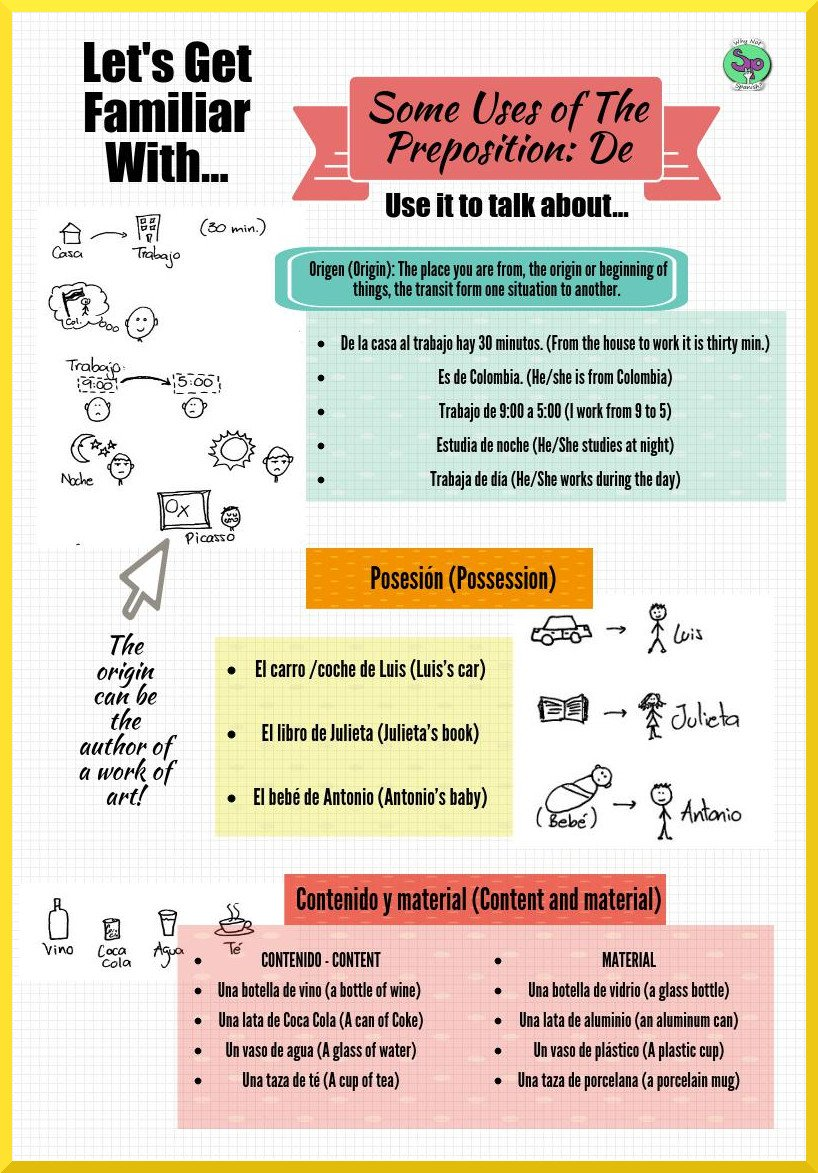 Prepositions De In Spanish How To Use It Whynotspanish